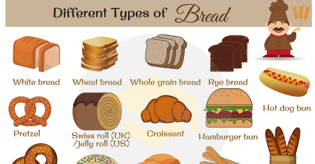 Different Types of Breads in English 6