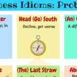 Learn English Vocabulary for School Subjects 2