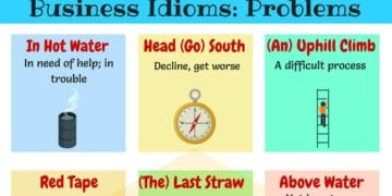 Learn Useful English Idioms for Problems 5