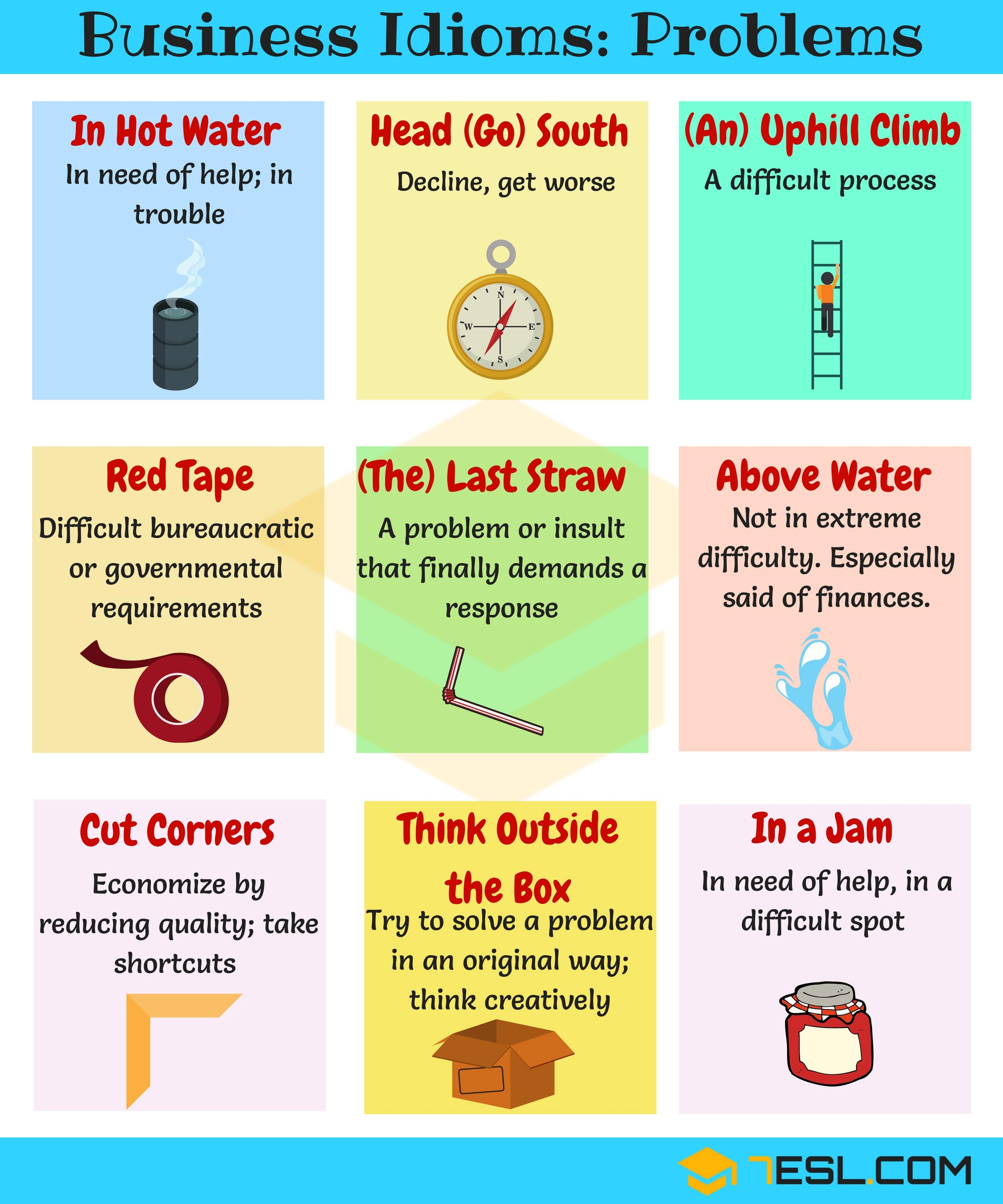 Idioms for Problems