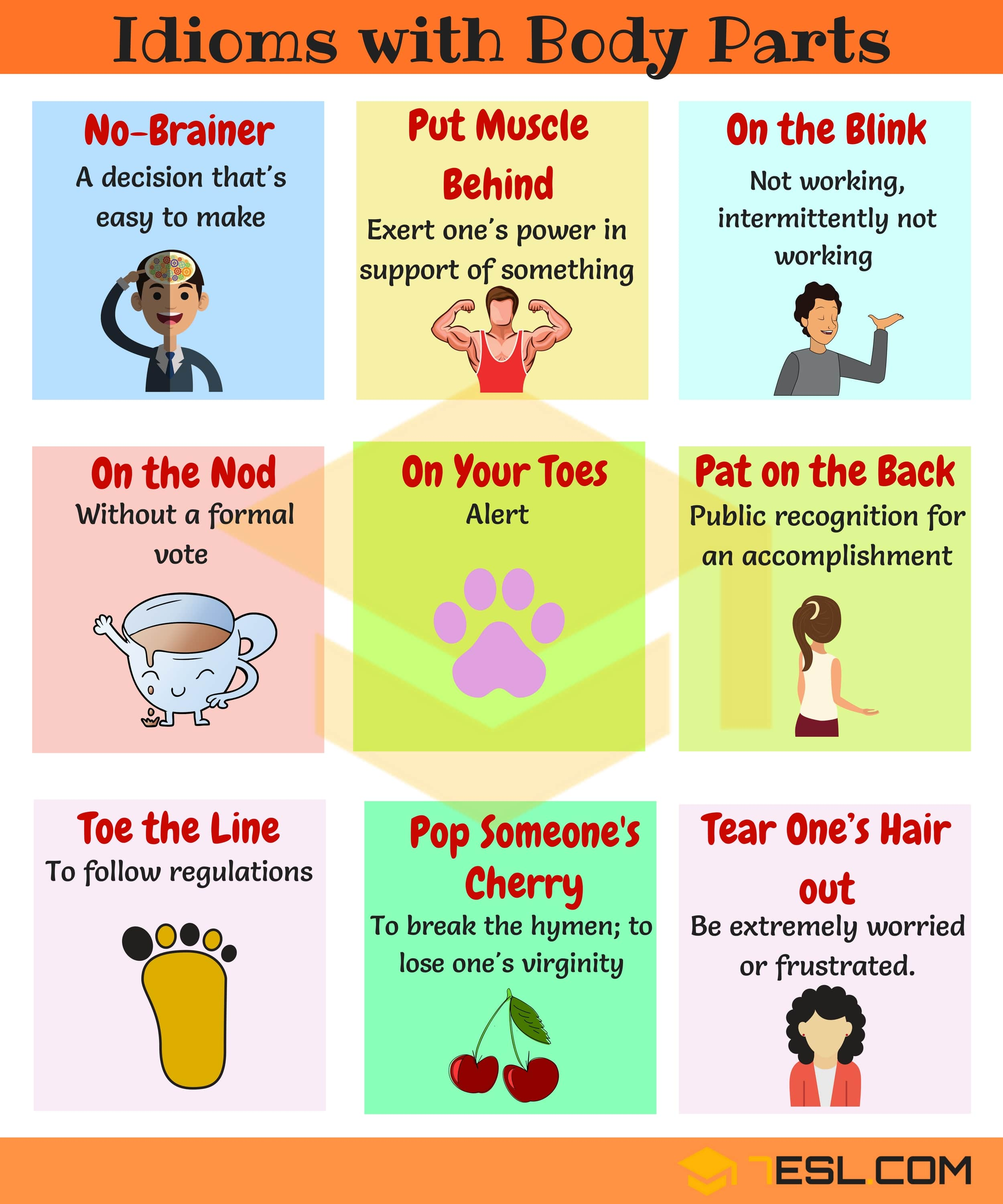 8 Useful English Idioms with Body Parts in English 1