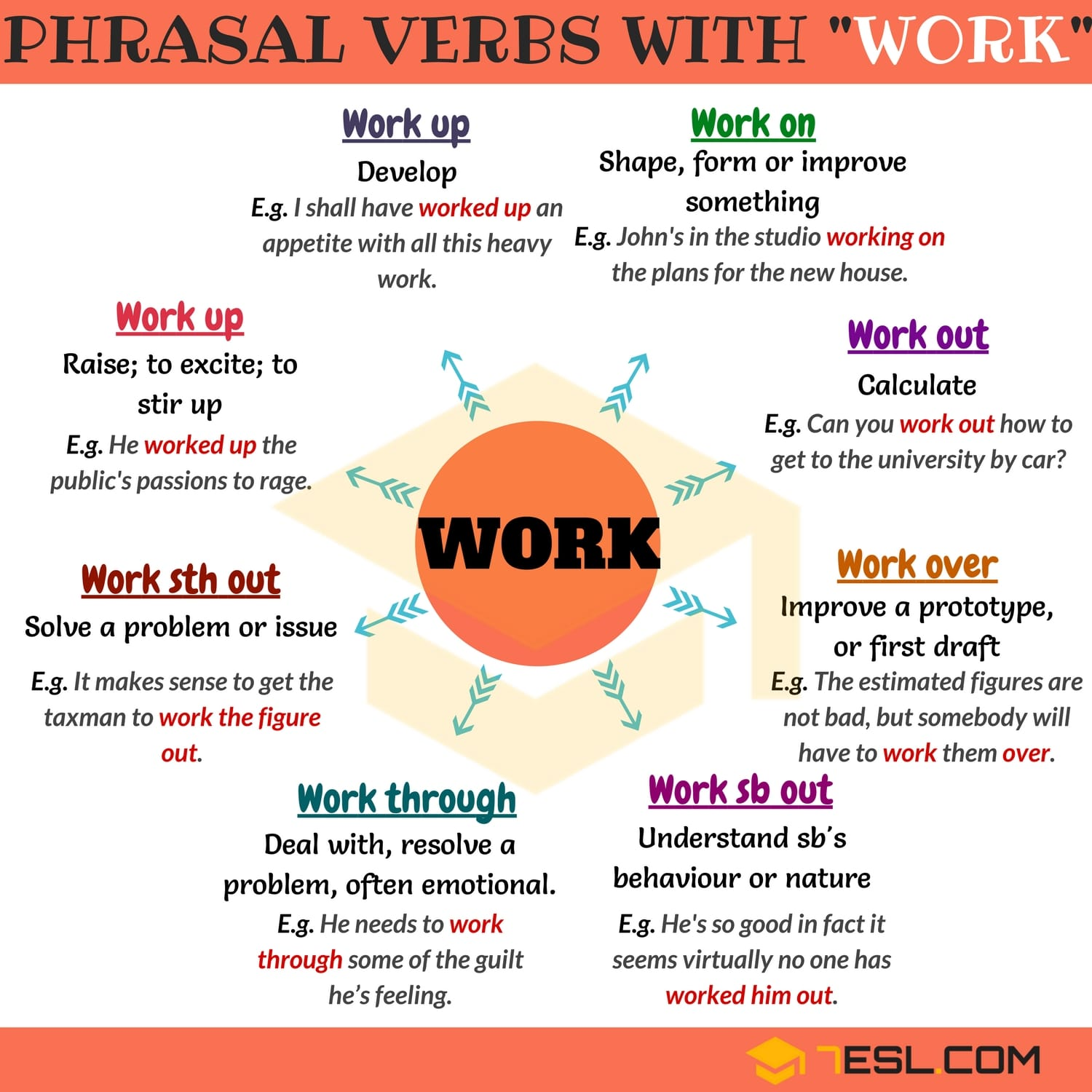 Commonly Used Phrasal Verbs with WORK