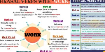 Useful Phrasal Verbs with WORK in English 9