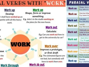 Useful Phrasal Verbs with WORK in English 14