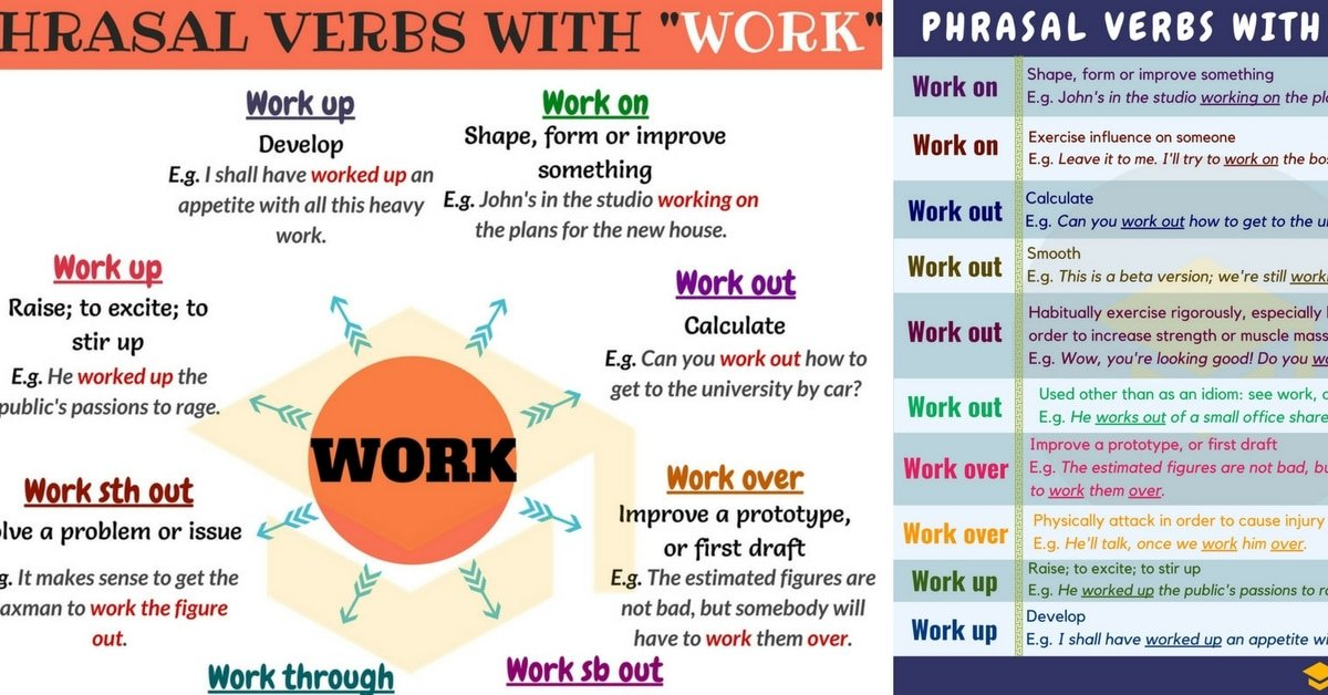 Useful Phrasal Verbs with WORK in English 10