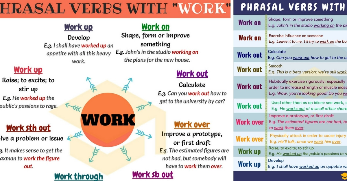 Useful Phrasal Verbs with WORK in English