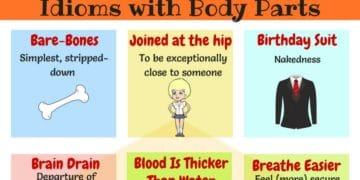Useful English Idioms with Body Parts 6