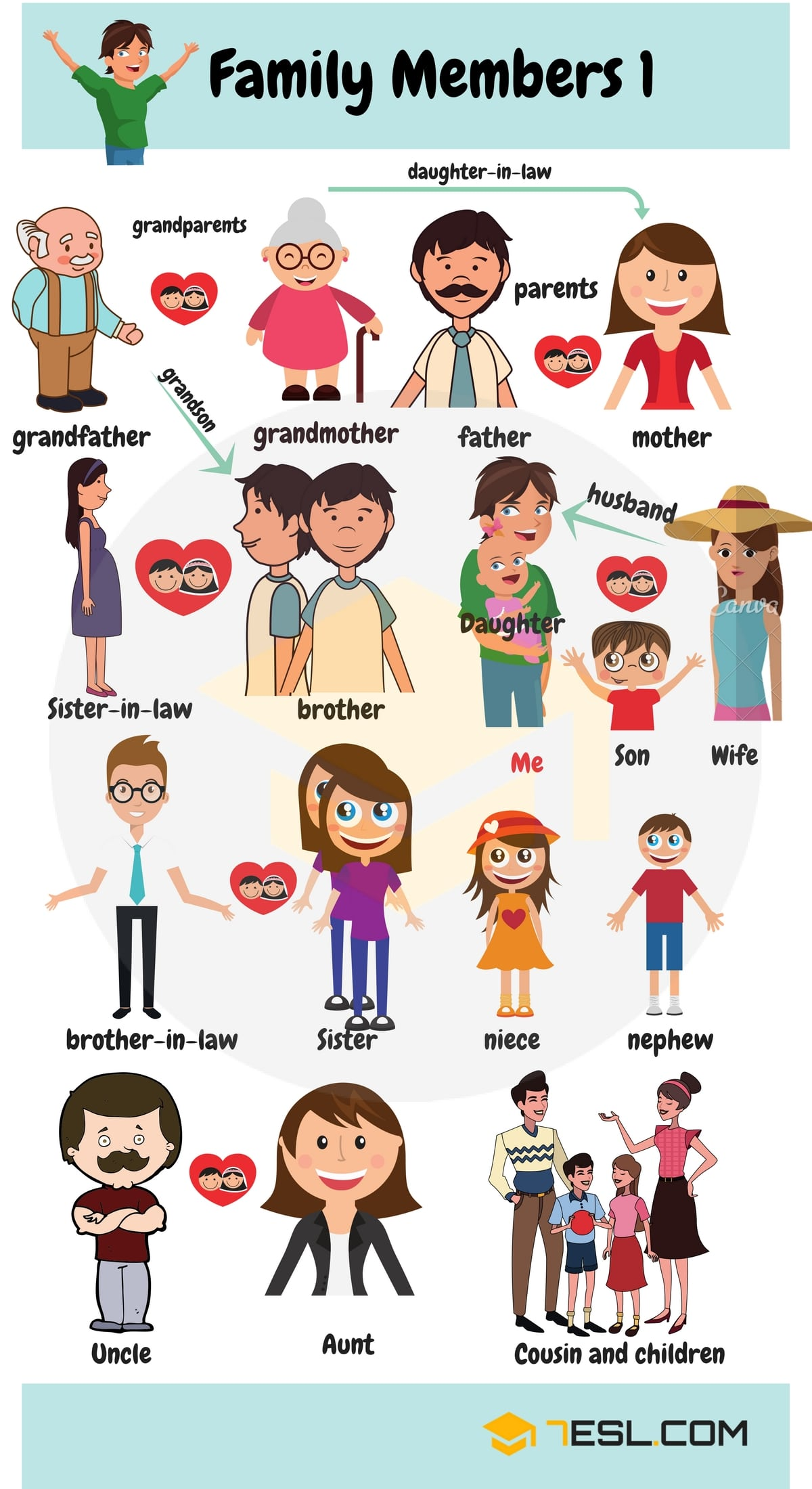 Members of the Family Vocabulary in English 16