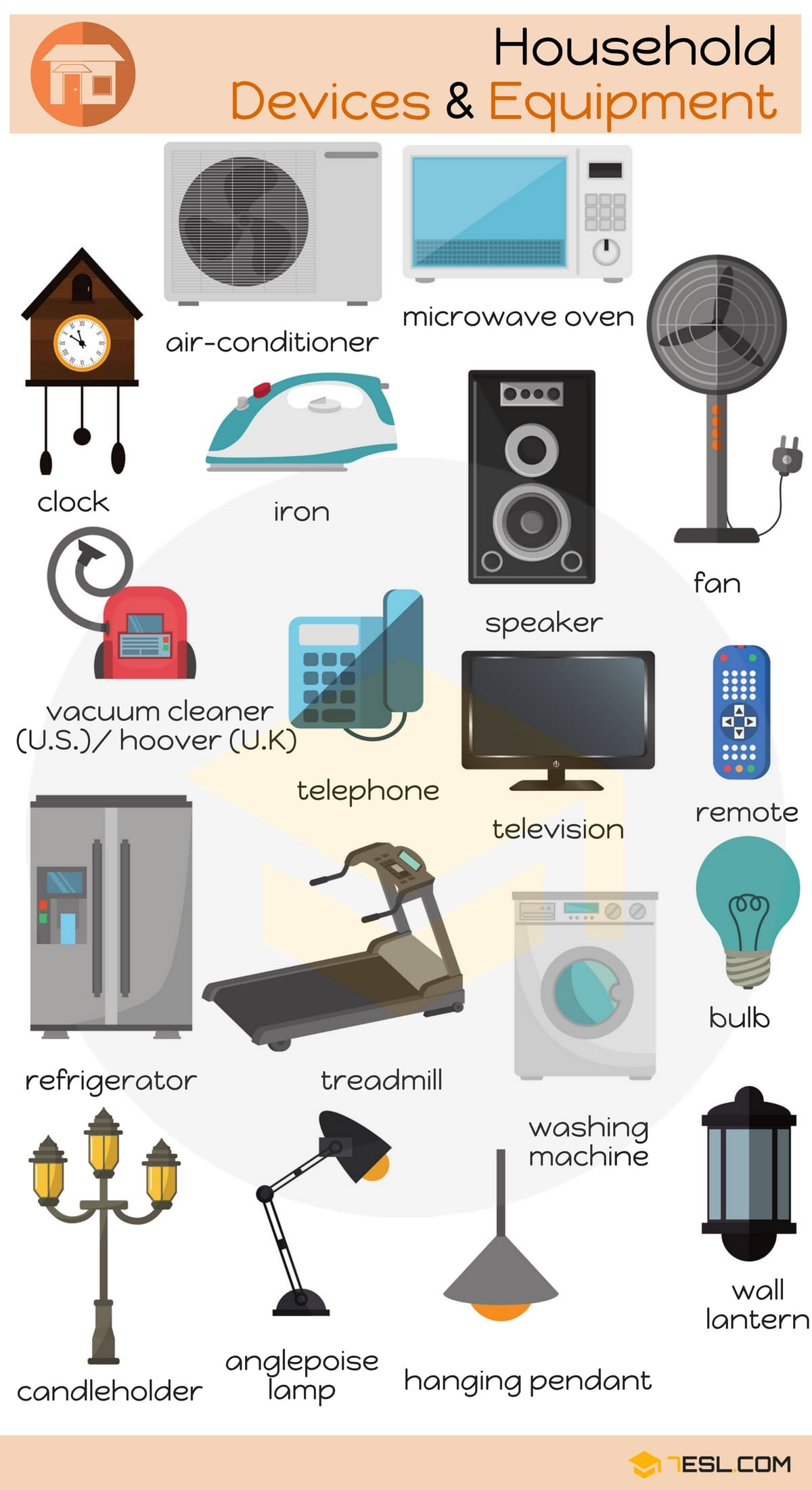 Tools and Equipment Vocabulary in English 5