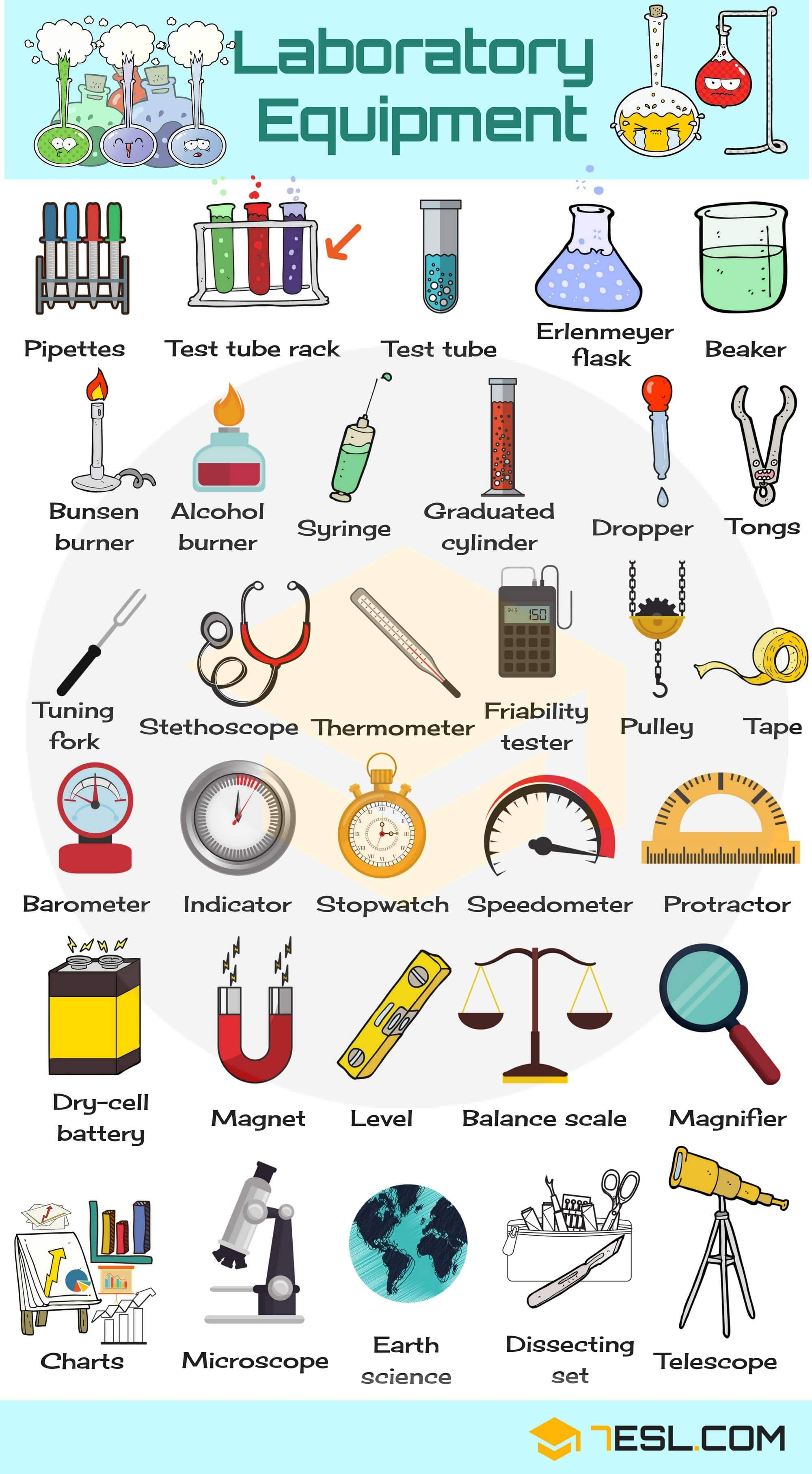 Tools and Equipment Vocabulary in English 6