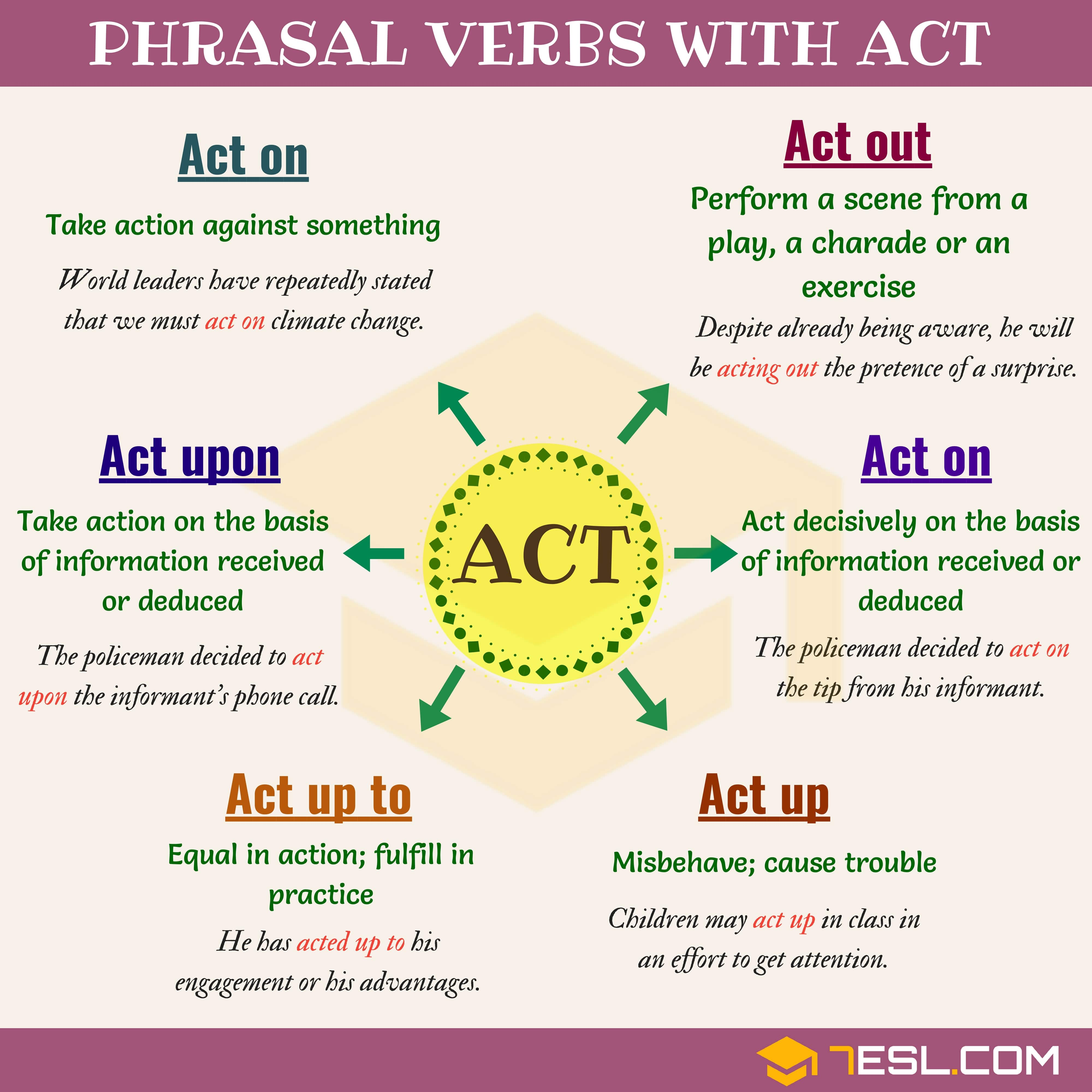 Common Phrasal Verbs with ACT