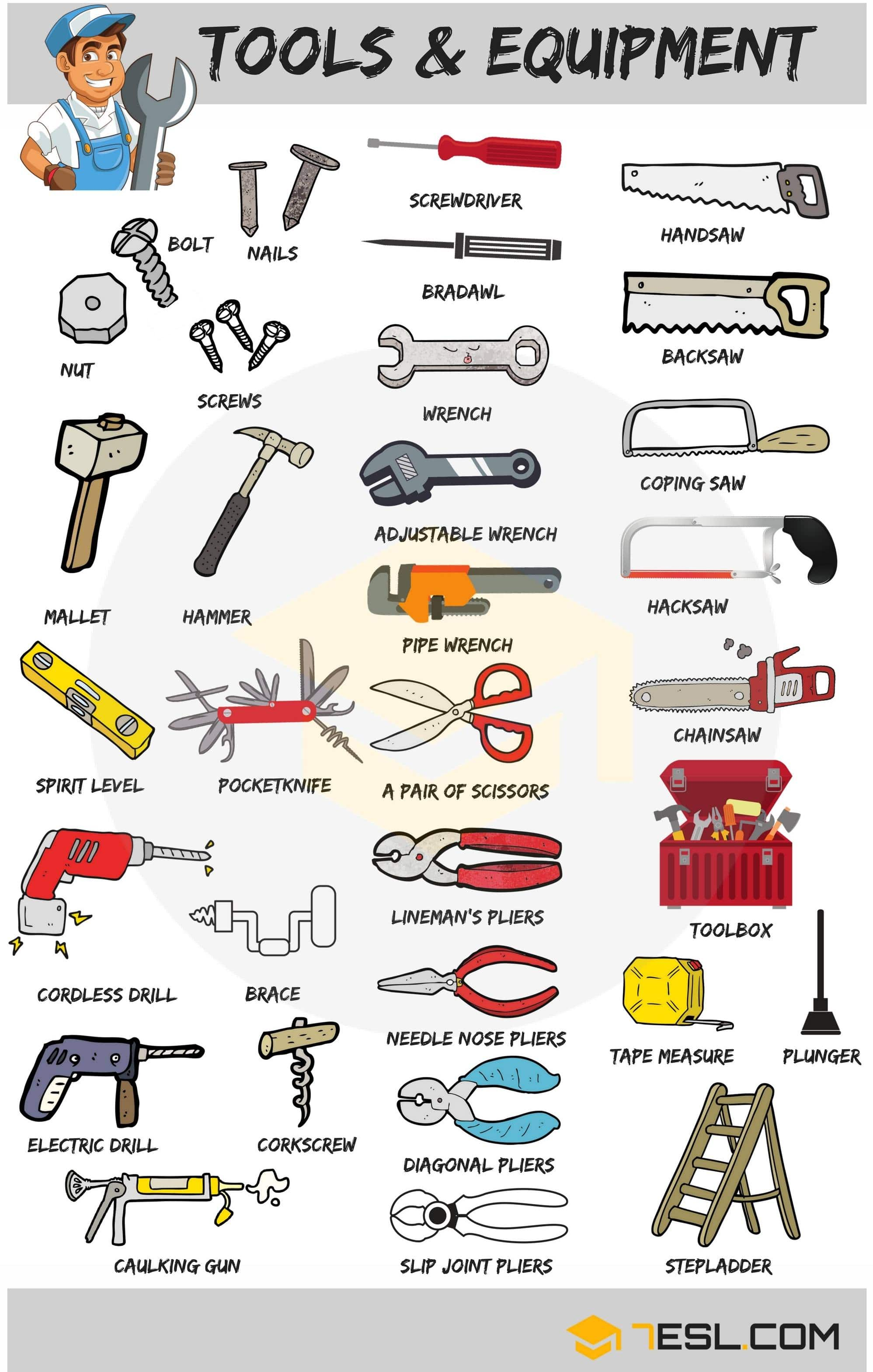 Tools and Equipment Vocabulary in English 10