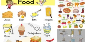 "Learn Food Vocabulary in English – ""Food & Drinks"" Vocabulary 5"
