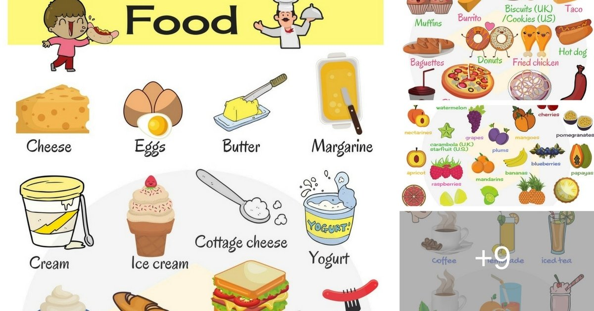 "Learn Food Vocabulary in English – ""Food & Drinks"" Vocabulary"