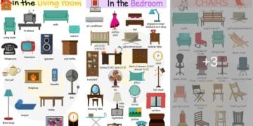 Rooms in a House Vocabulary in English 13