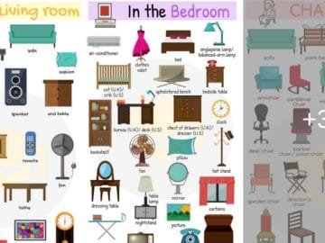 Rooms in a House Vocabulary in English 24