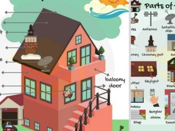 Learn Different Parts of a House in English 14
