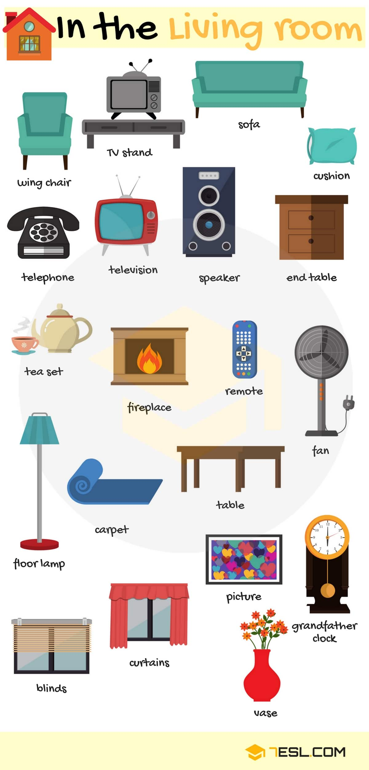 Rooms In A House Vocabulary In English Eslbuzz Learning