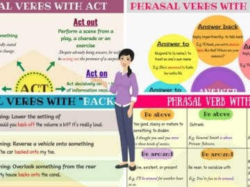 Most Common Phrasal Verbs in English 15