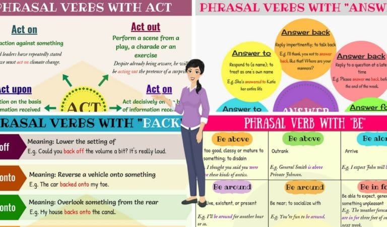 Most Common Phrasal Verbs in English
