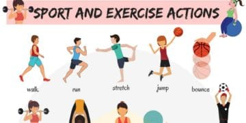 Learn Sport and Exercise Verbs in English 3
