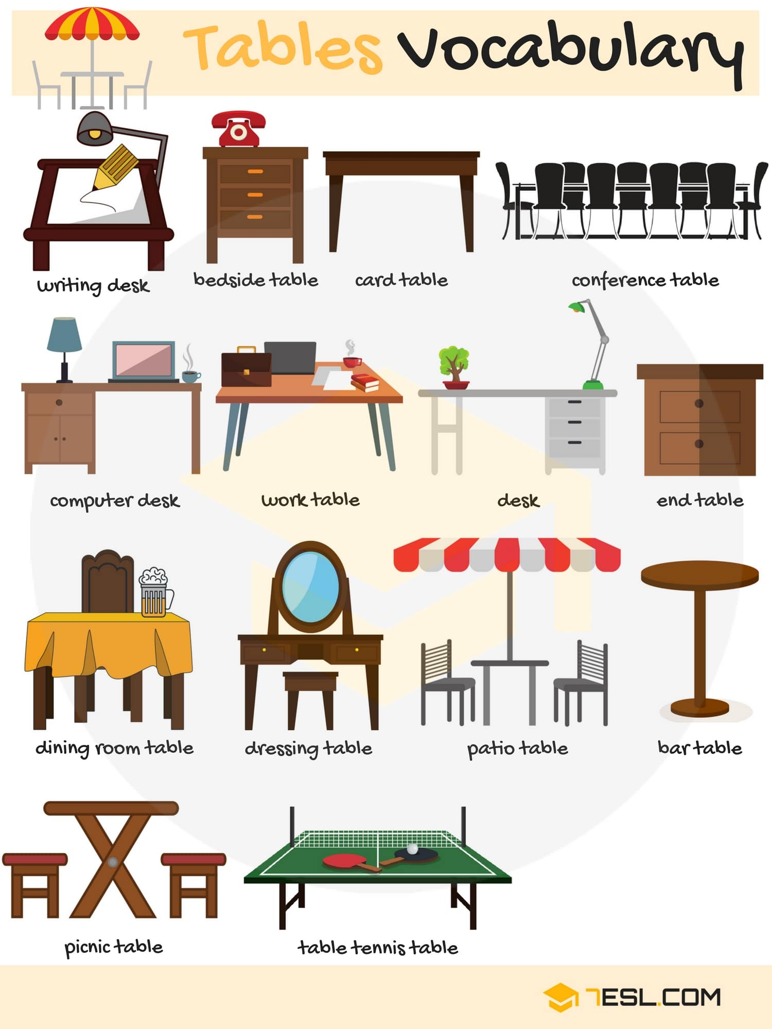 Rooms in a House Vocabulary in English 4