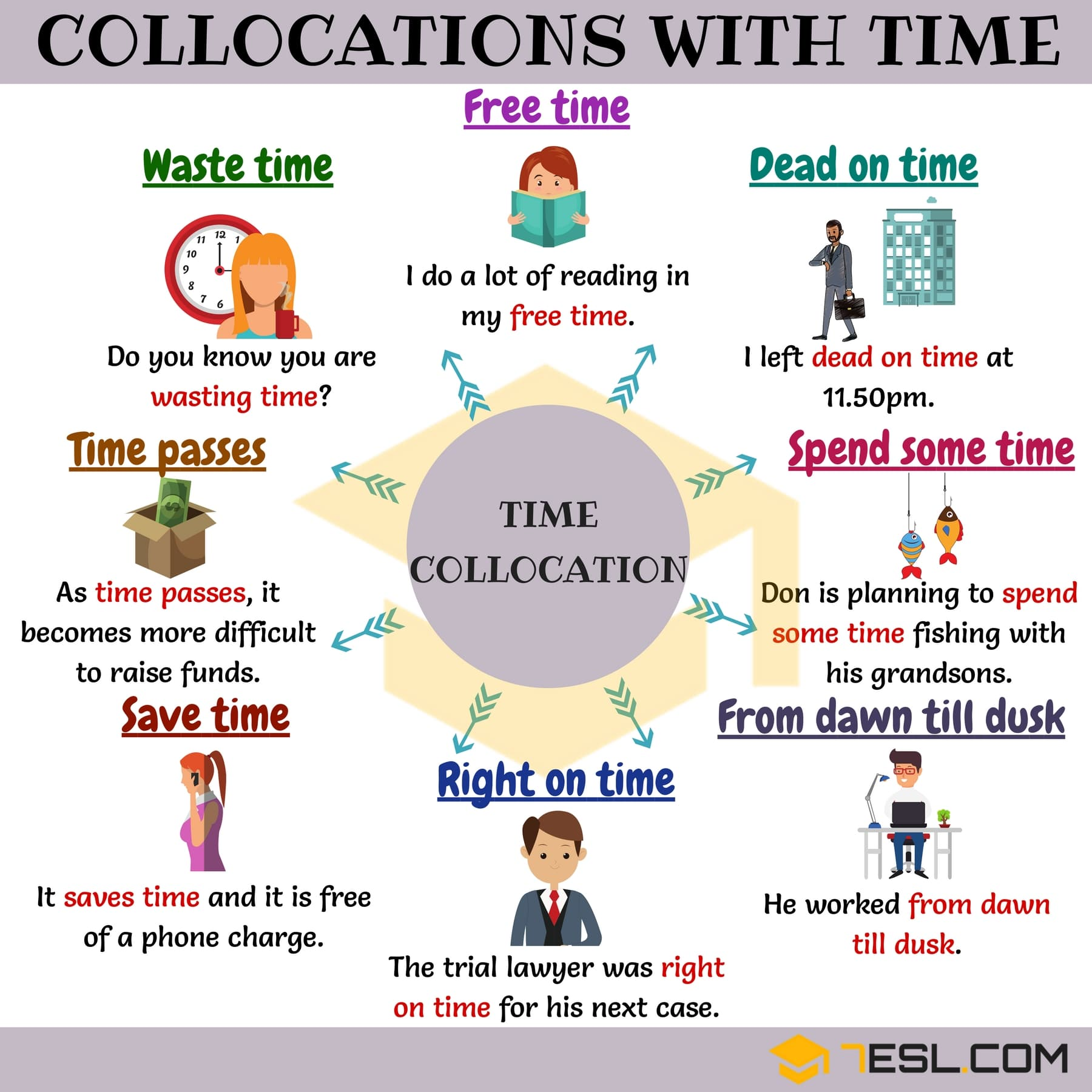 collocations with the word TIME