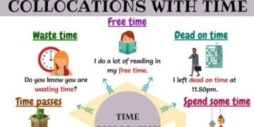 Common Collocations with the Word TIME in English 10