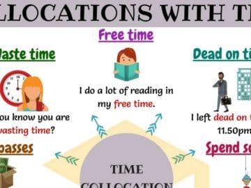 Common Collocations with the Word TIME in English 15