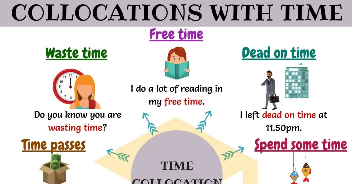 Common Collocations with the Word TIME in English 6