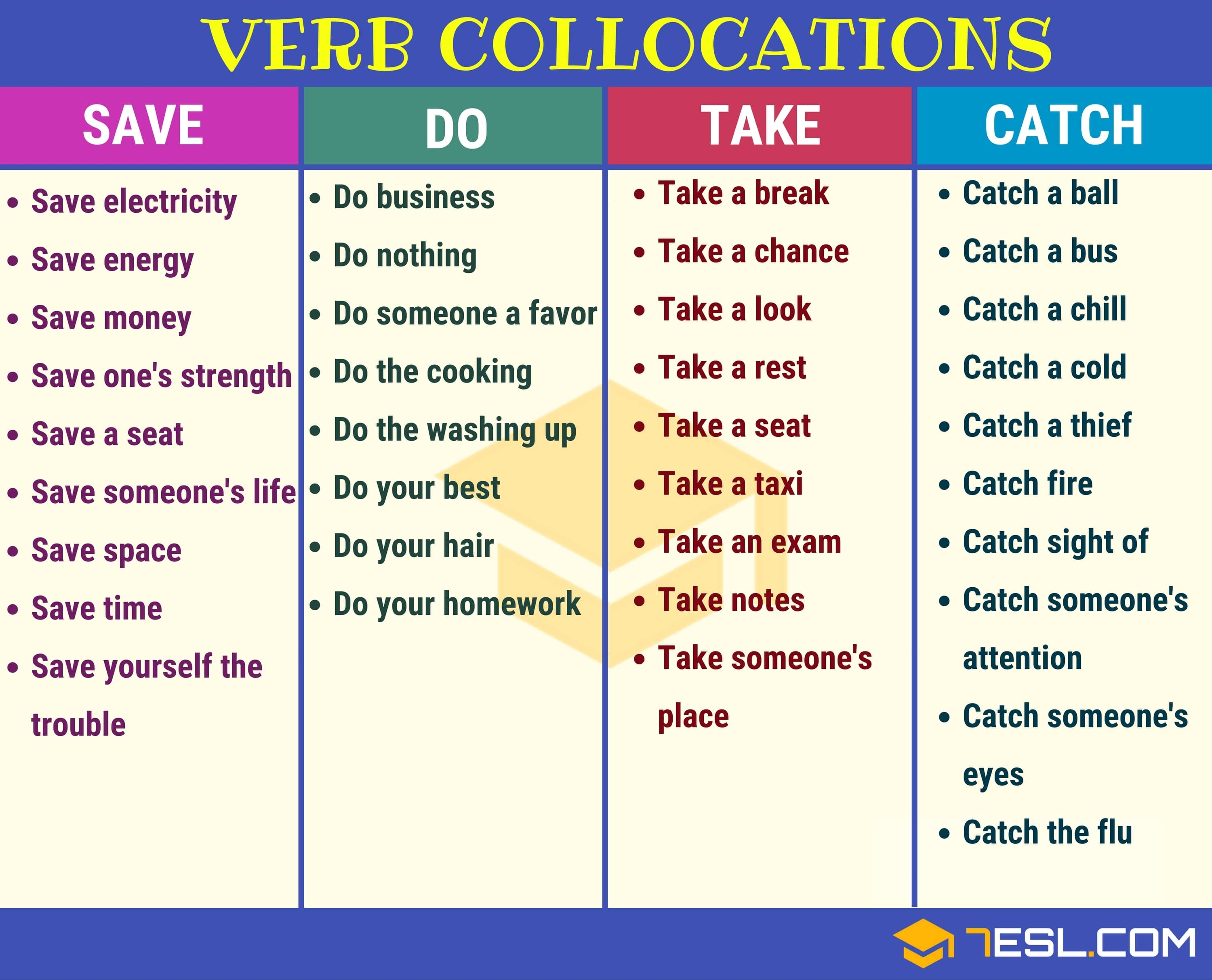 Common Collocations
