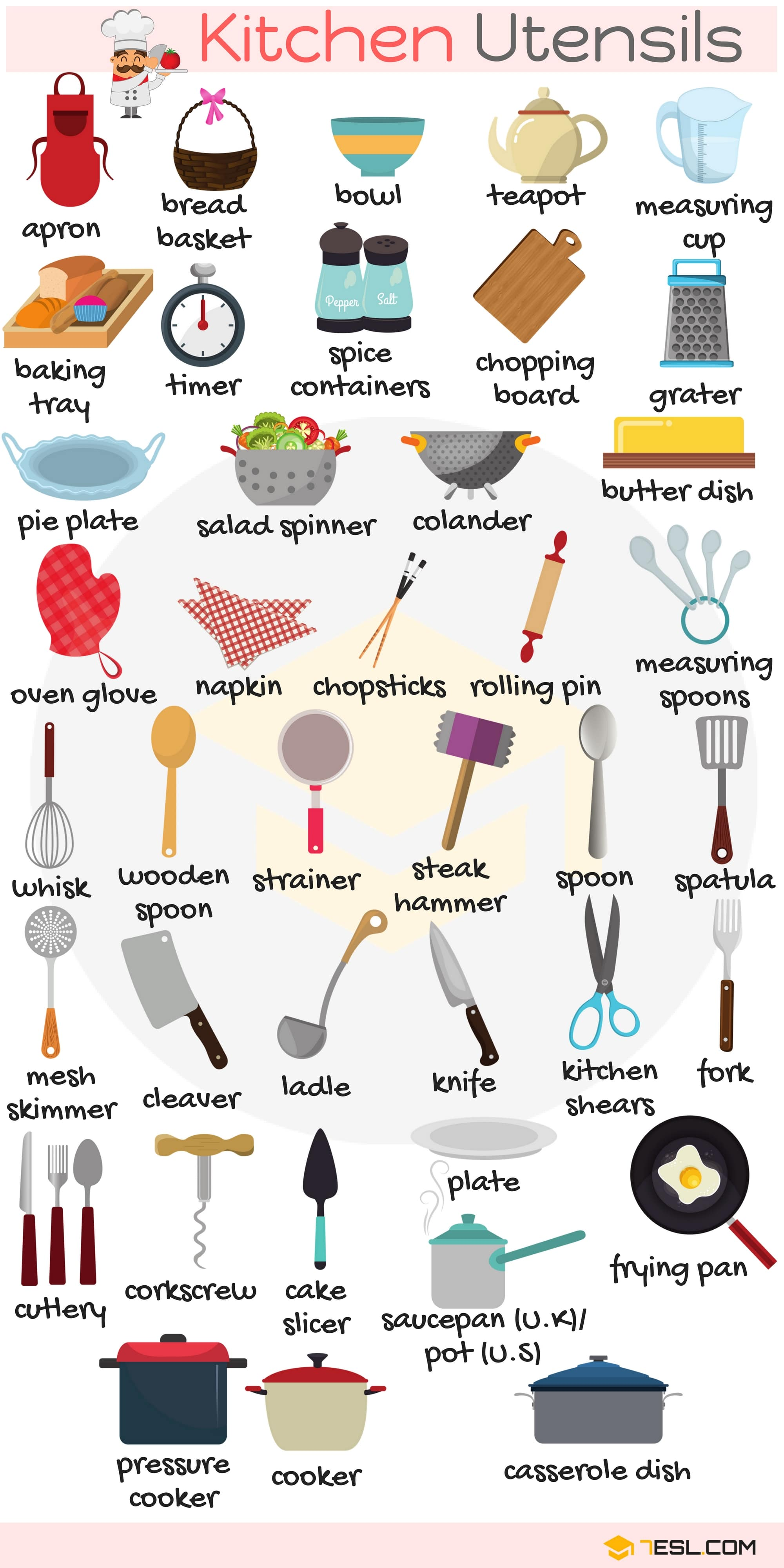 """In the Kitchen"" Vocabulary in English"