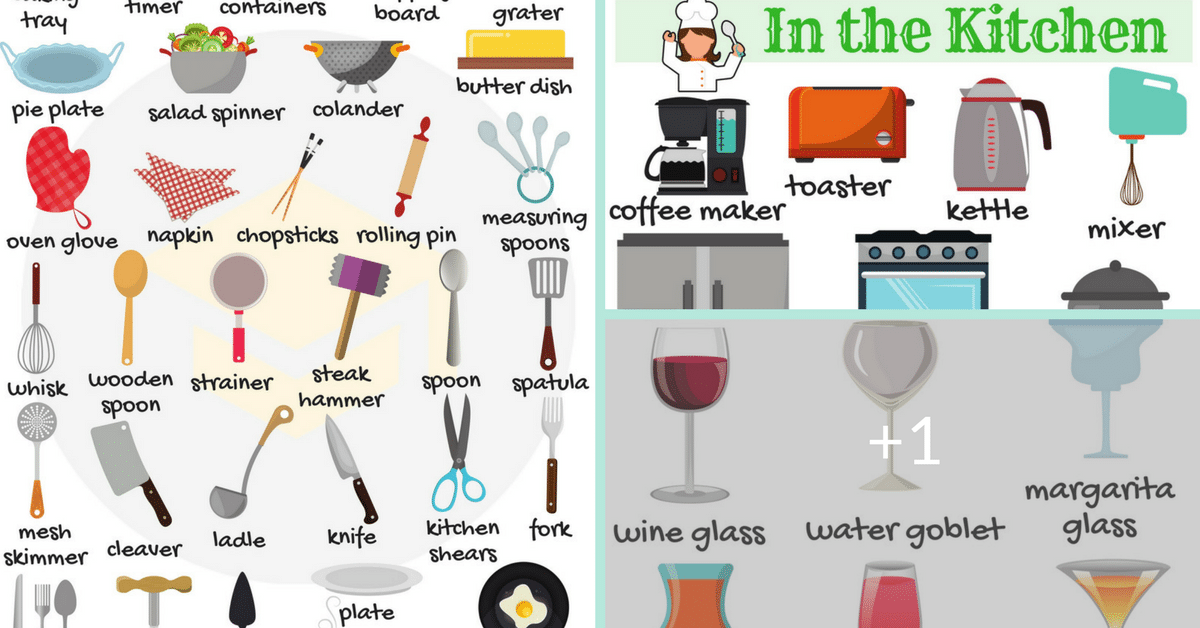 In the Kitchen Vocabulary in English 1