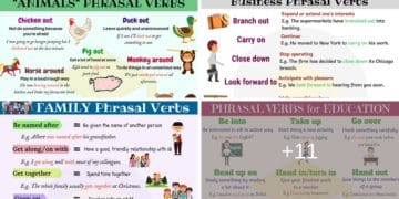 Easy Ways to Learn Phrasal Verbs in English 7