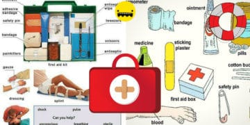 First Aid Kit Vocabulary in English 2