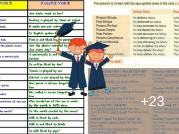 Using the English Passive Voice with Different Tenses 15