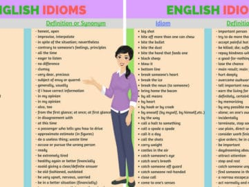 200+ Common English Idioms and Phrases with Their Meaning 16