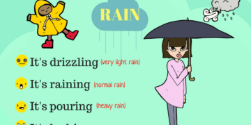 English Vocabulary: Talking about RAIN 1