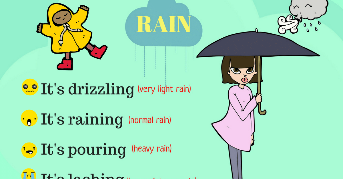 Useful List of English Vocabulary: Talking about RAIN 8