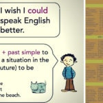 Easily Confused Words: COME vs. GO 3