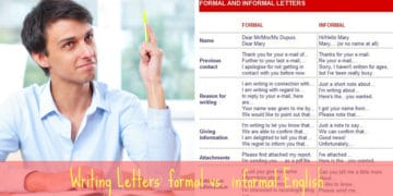 How to Write a Letter: Informal and Formal English 20