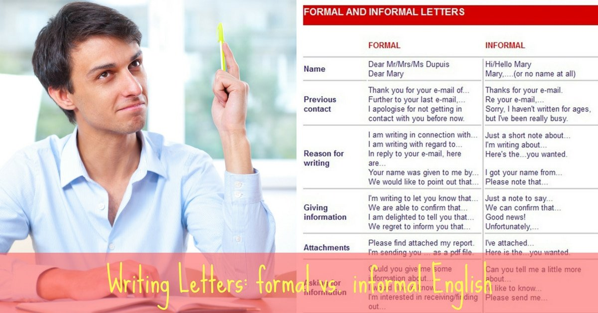 How to Write a Letter: Informal and Formal English 5