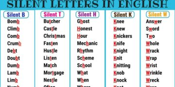 Silent Letters in English from A-Z (Video) 1