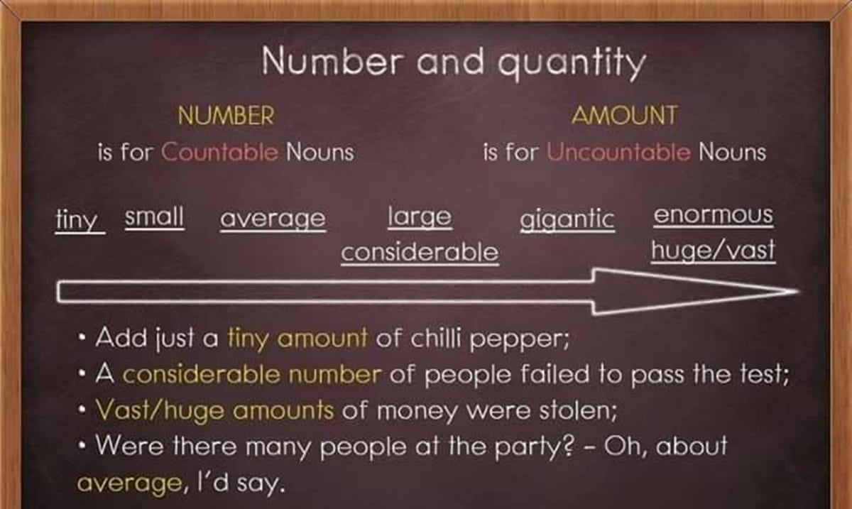 number and quantity