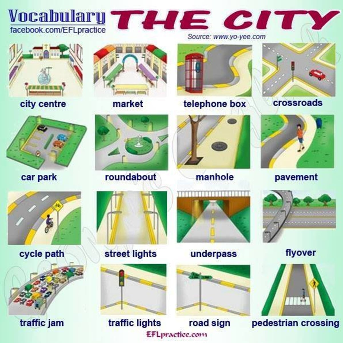 Learn English Vocabulary: Places in the City