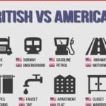 100 Common Opposites in English 2