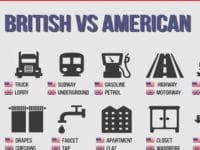 British and American English: 100+ Differences Illustrated 72
