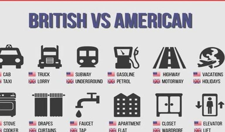 British and American English: 100+ Differences Illustrated