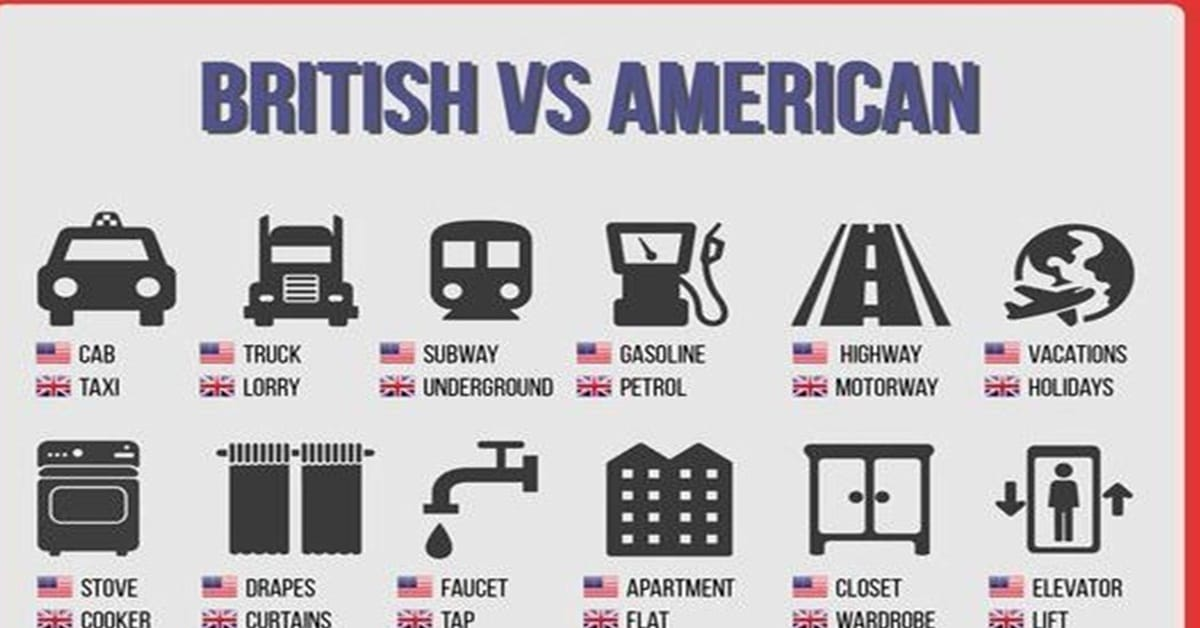 British and American English: 100+ Important Differences Illustrated