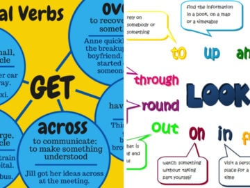 Commonly Used Phrasal Verbs in English 14